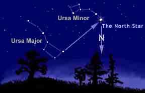 NorthStar_diagram